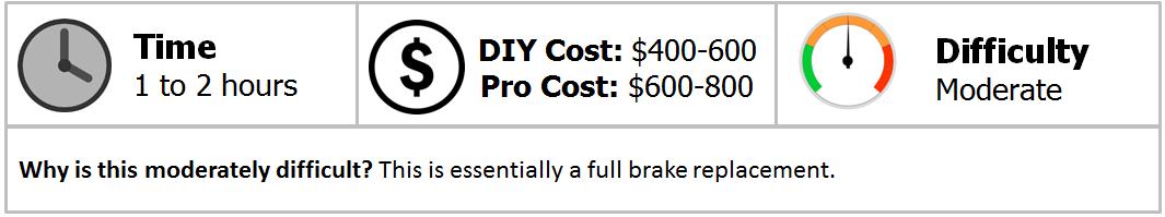 Toyota Tacoma Tundra 231mm Brake Upgrade