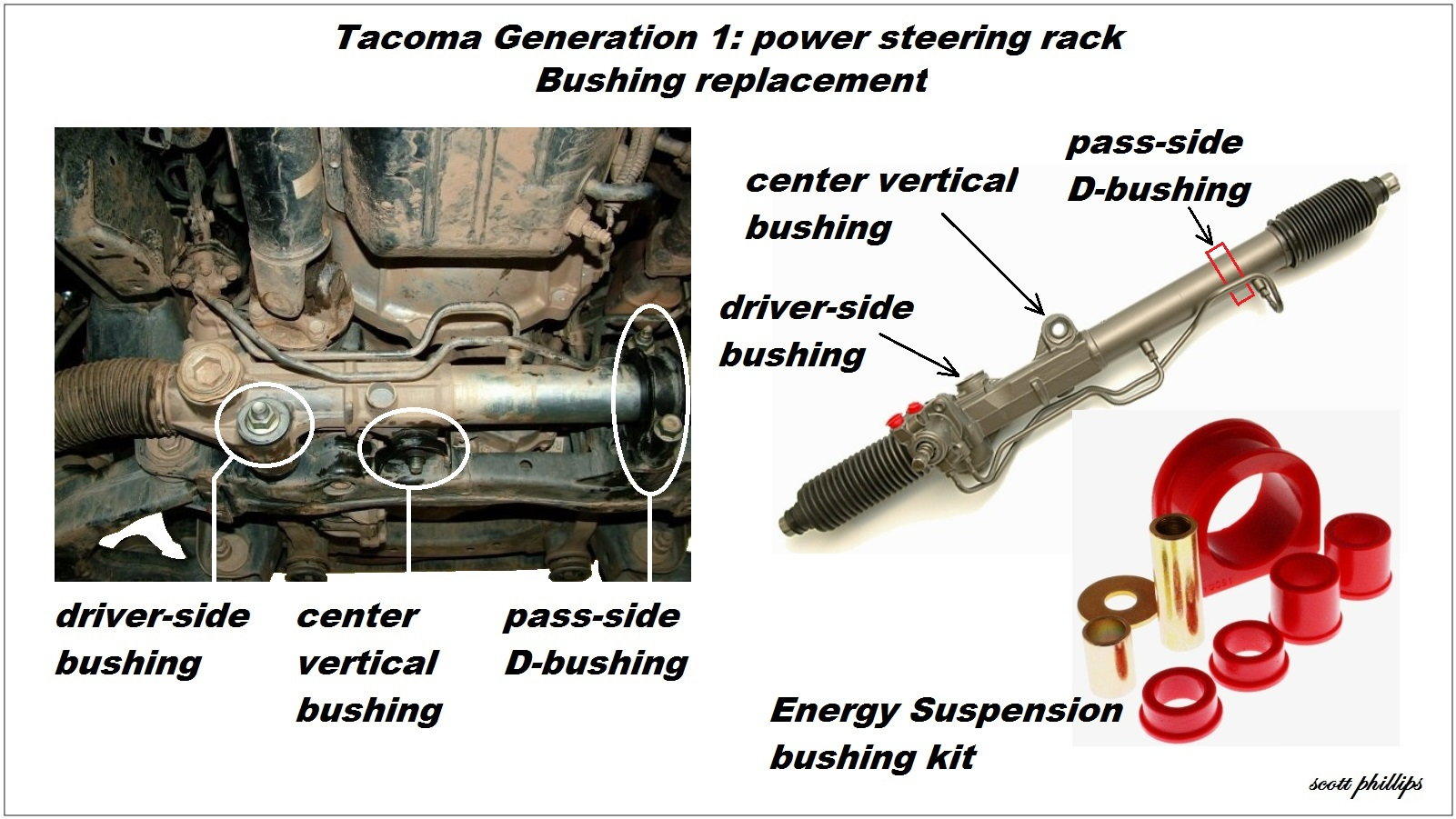 Toyota Tacoma 1996-2015 How to Replace Steering Rack