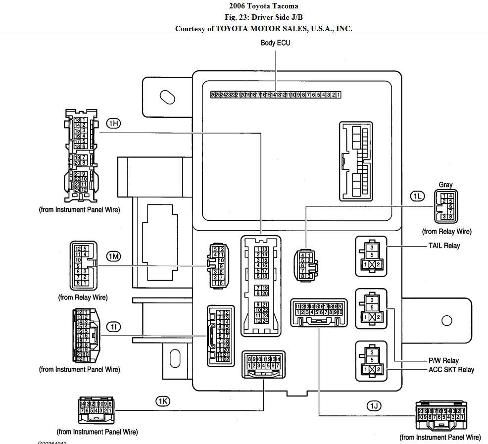 Toyota Tacoma 1996 To 2015 Fuse Box Diagram Yotatech Fj Cruiser Auxiliary Lights Wiring 2006 Driver Side