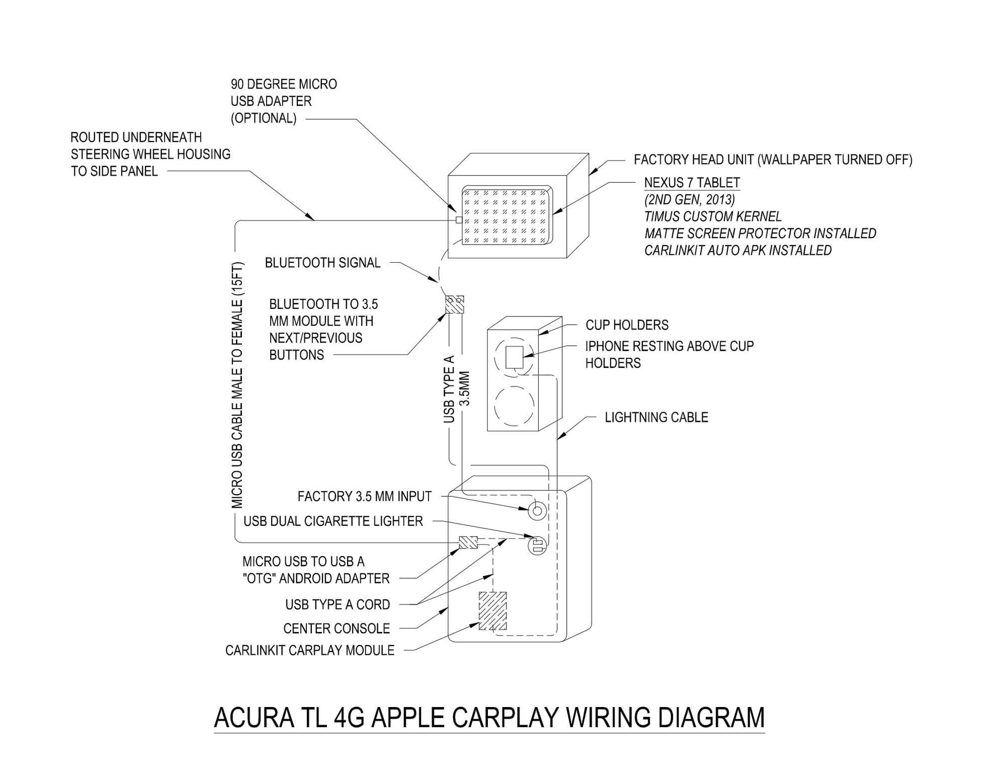 wiring diagram nexus solved acura 4g tech package carplay diy installation with  acura 4g tech package carplay diy
