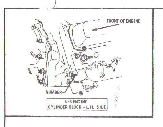 455 Engine Block Numbers Classicoldsmobile Com