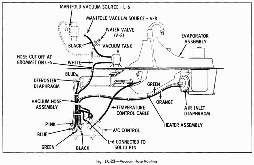 1971 Olds Cutlass 455 w/ ac vacumn diagram ...