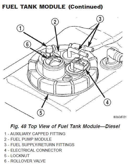 fuel rollover valve. Black Bedroom Furniture Sets. Home Design Ideas