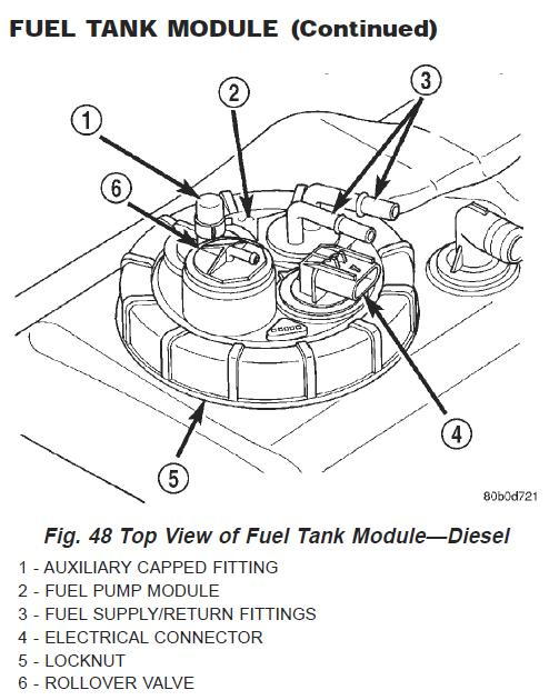 96 Dodge Ram Wiring Diagram Also 2001 Durango