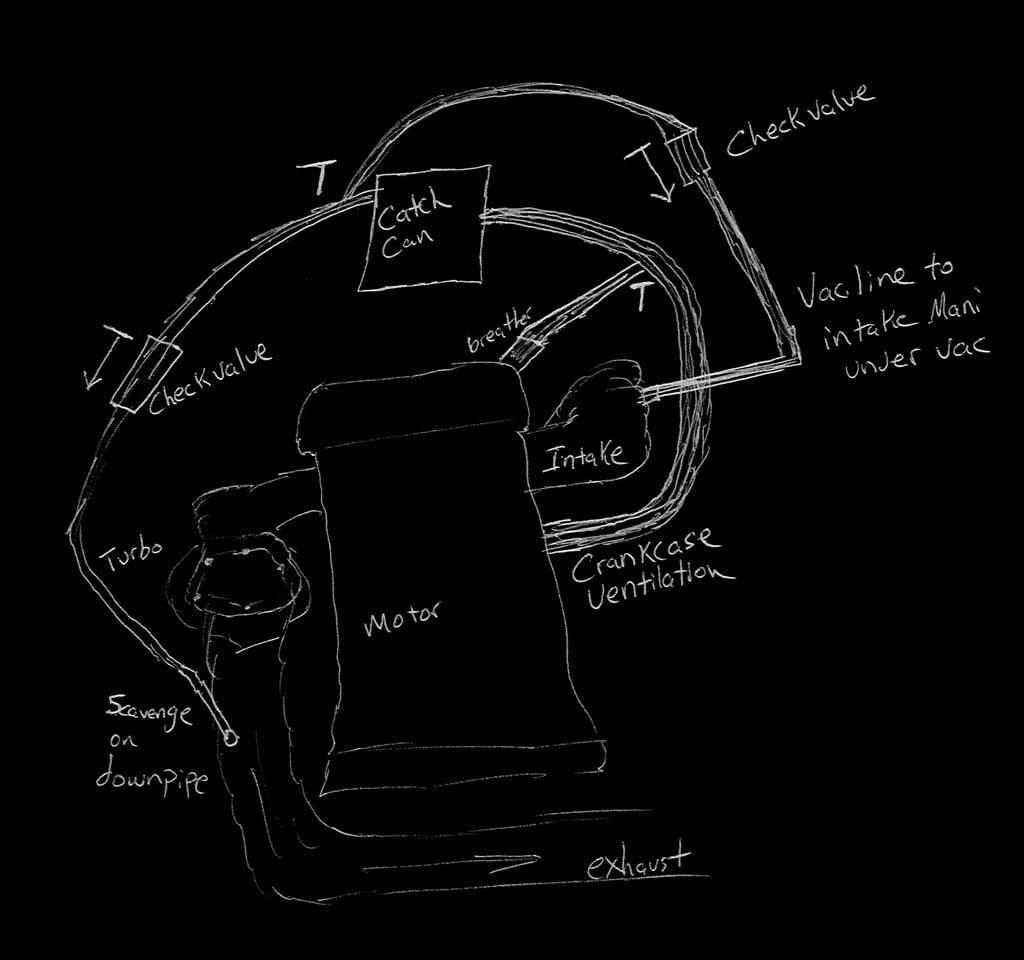 mrdpep's FI crankcase ventilation catch can theoretical