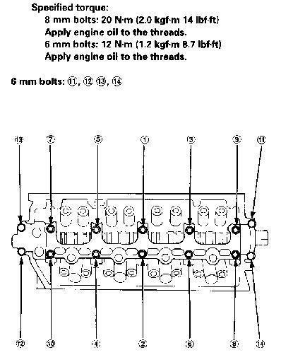 Wrong Torque Spec Diagram  - Honda-tech
