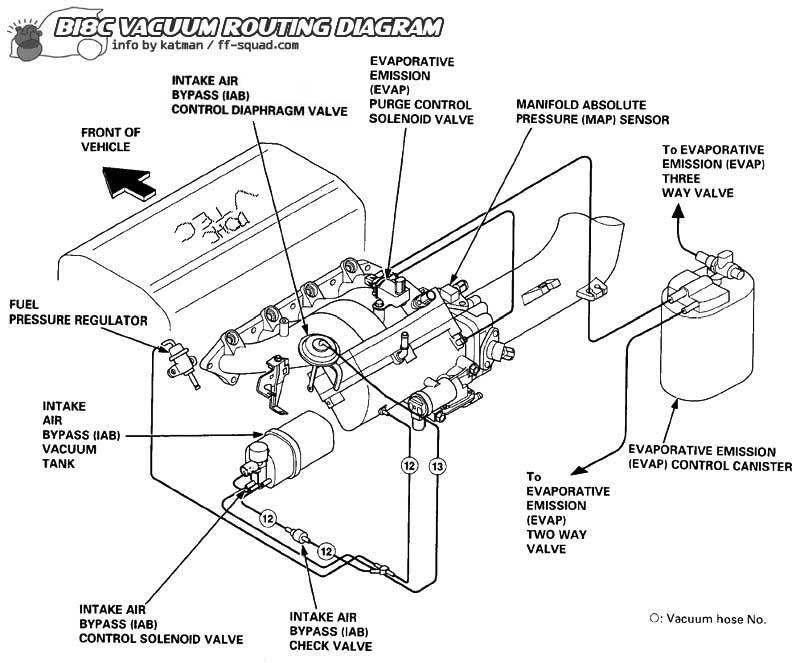 B18c1 Vacuum Diagram