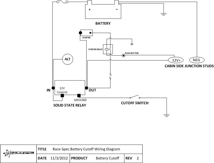 battery switch help honda tech honda forum discussion