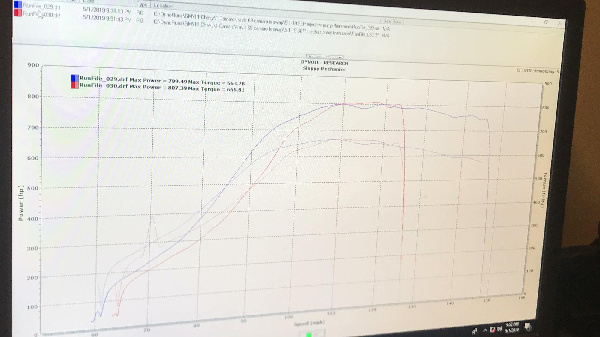 (Burnout Vid )69 Camaro SS Turbo 5.3l/lil John Stage 3 Cam