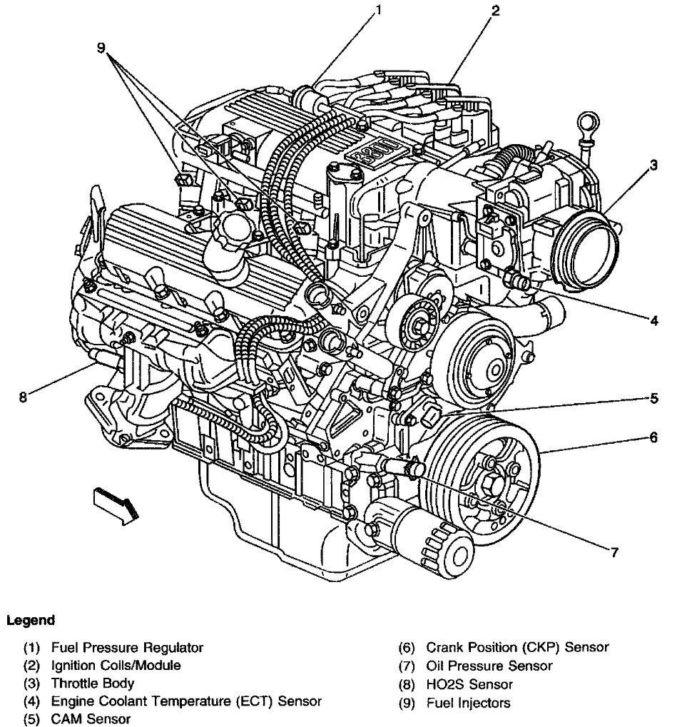 2000 camaro v6 engine diagram wiring schematic - wiring diagram seek-tablet  - seek-tablet.pennyapp.it  pennyapp.it