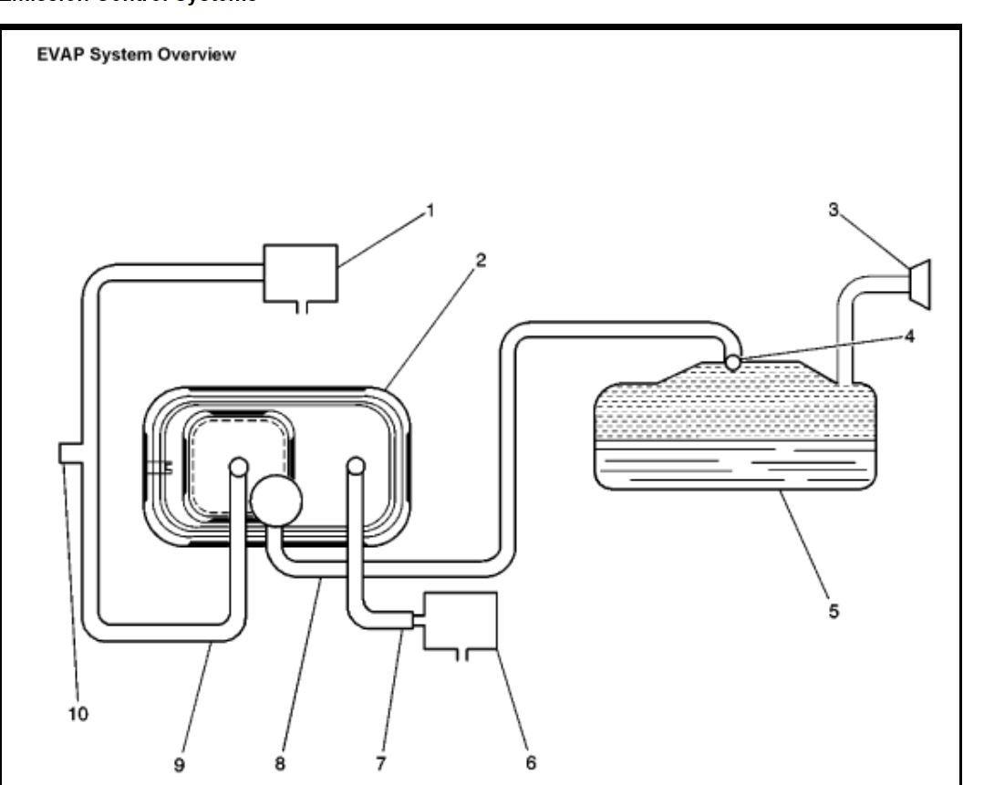 6th Gen   U0026 39 00- U0026 39 05   Vacuum Diagram