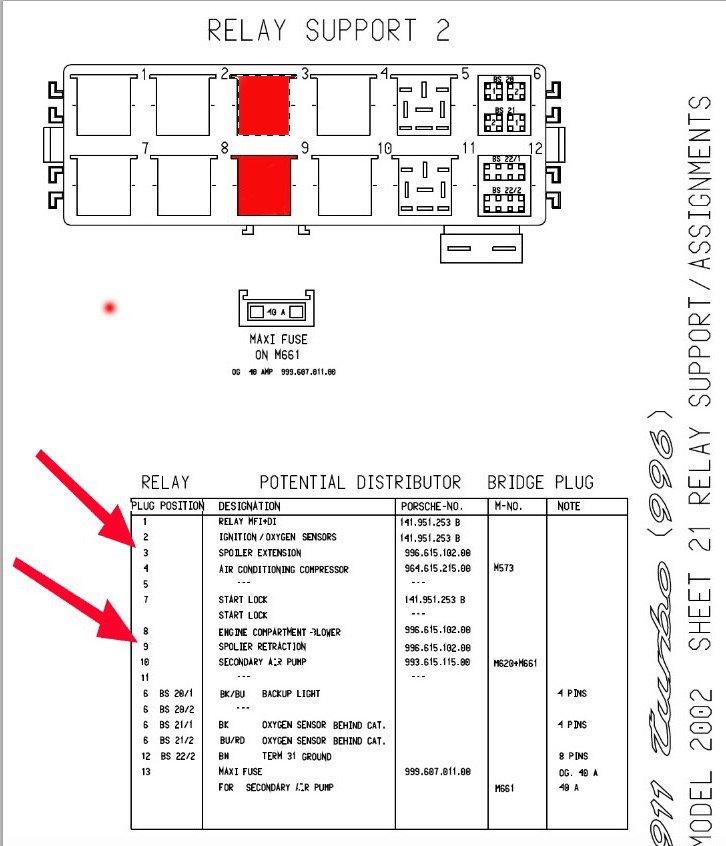 location of spoiler relay rennlist porsche discussion forums rh rennlist com porsche 911 starter relay location Porsche 993