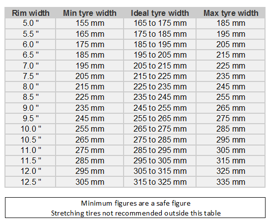 """What Tire Size Means >> 245 front tyre on 8"""" rim? - 6SpeedOnline - Porsche Forum and Luxury Car Resource"""