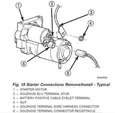 [DIAGRAM_38ZD]  Starter wiring - Jeep Cherokee Forum | 1997 Jeep Grand Cherokee Starter Wiring Harness |  | Jeep Cherokee Forum