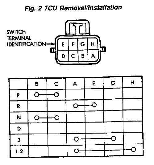 Tcu Pin8 Wiring Problem - Xj