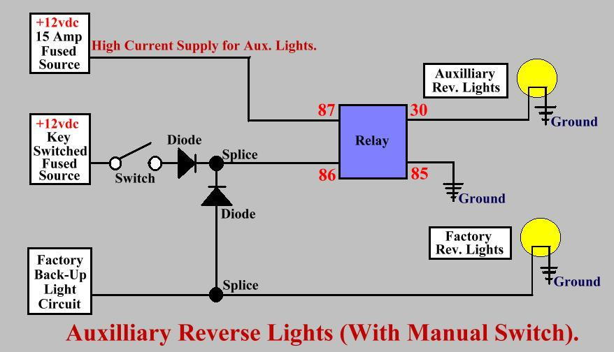 2012 f350 reverse light wiring diagram need help wiring reverse off road lights????? - jeep ...