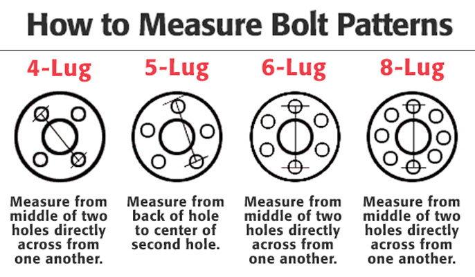 Lug Pattern Awesome Bolt Pattern Guide And Lug Nut Chart Pattern Mesmerizing Chevy 6 Lug Bolt Pattern
