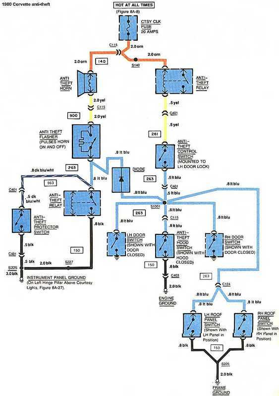 80 1980_alarm_antitheftsystem_d1cc3192d8514cf6b5fd69c42a6a643fcb14573c c3 wiring diagram diagram wiring diagrams for diy car repairs 75 corvette wiring diagram at bakdesigns.co