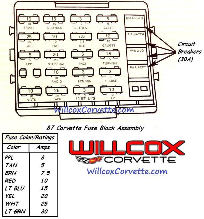 1984 Corvette Fuse Diagram Wiring Diagram Explained A Explained A Led Illumina It