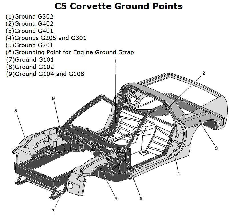 84 corvette ground wire locations