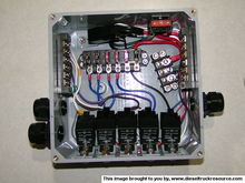 Junction Box Full view