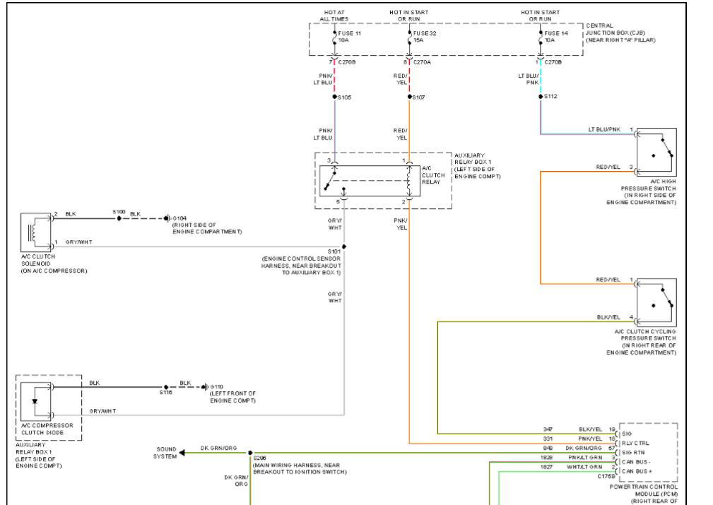 [SCHEMATICS_48ZD]  2008 f150 no power to ac compresser - Ford F150 Forum - Community of Ford  Truck Fans | 2008 F250 Ac Wiring Diagram |  | Ford F150 Forum