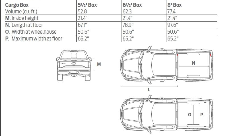 F150 Bed Dimensions >> 2015 Box Dimensions (Outside Edges) - Ford F150 Forum - Community of Ford Truck Fans
