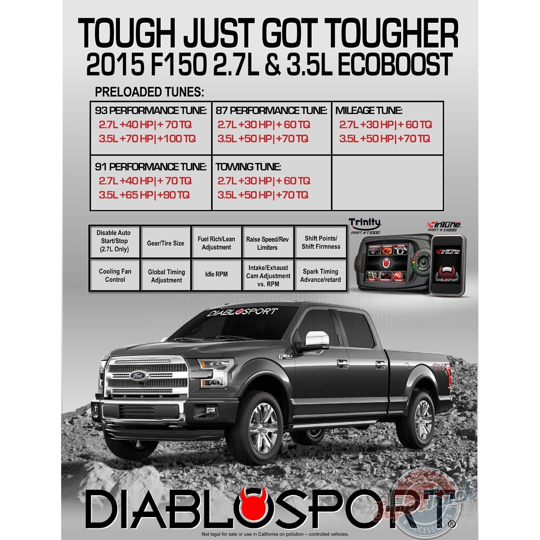 2015 ford f150 ecoboost supported