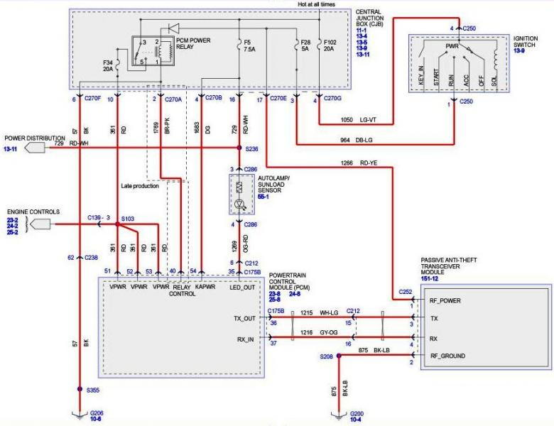 wiring diagram - F150online Forums