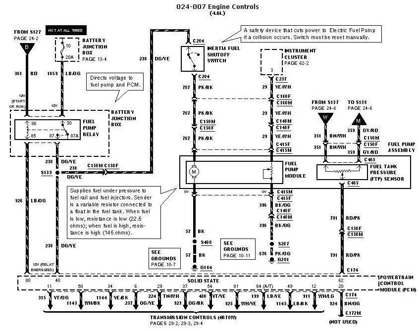 Full Wiring Diagram F150online Forums