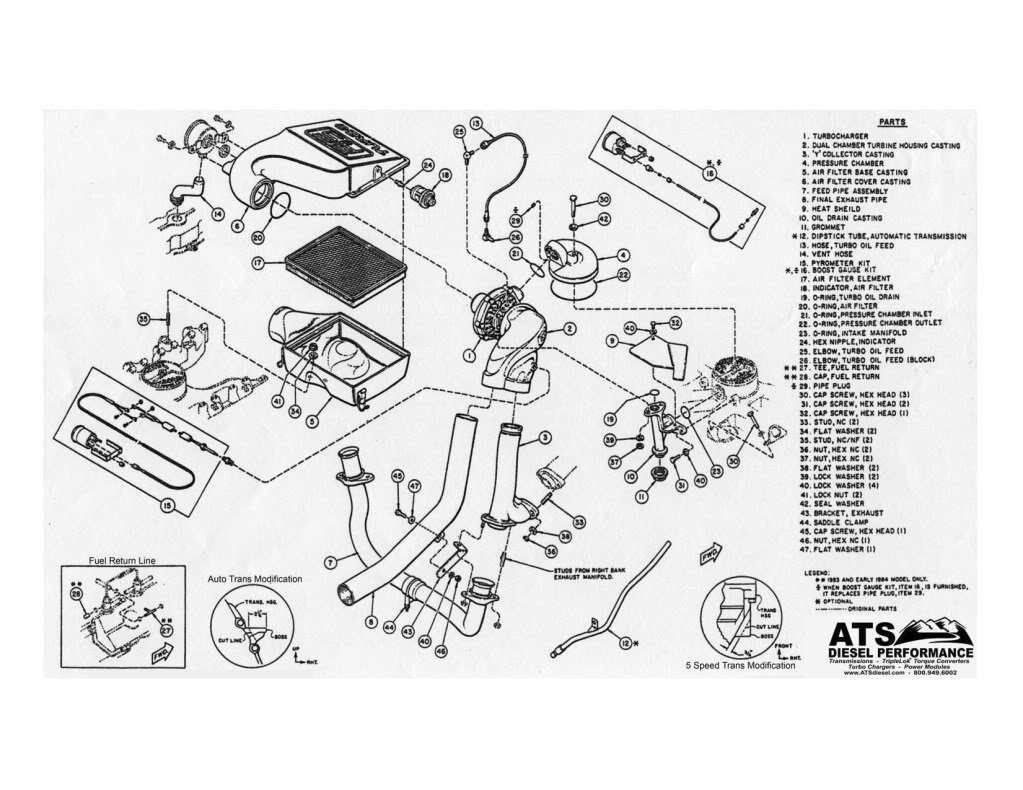 Ats turbo kit - Ford Truck Enthusiasts Forums