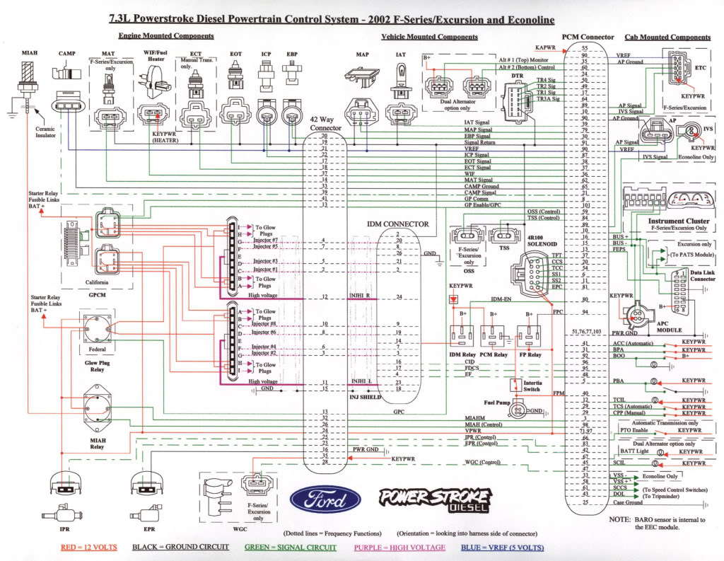 2003 ford excursion wiring diagram wirdig excursion f250 pcm and engine 7 3l ford truck enthusiasts