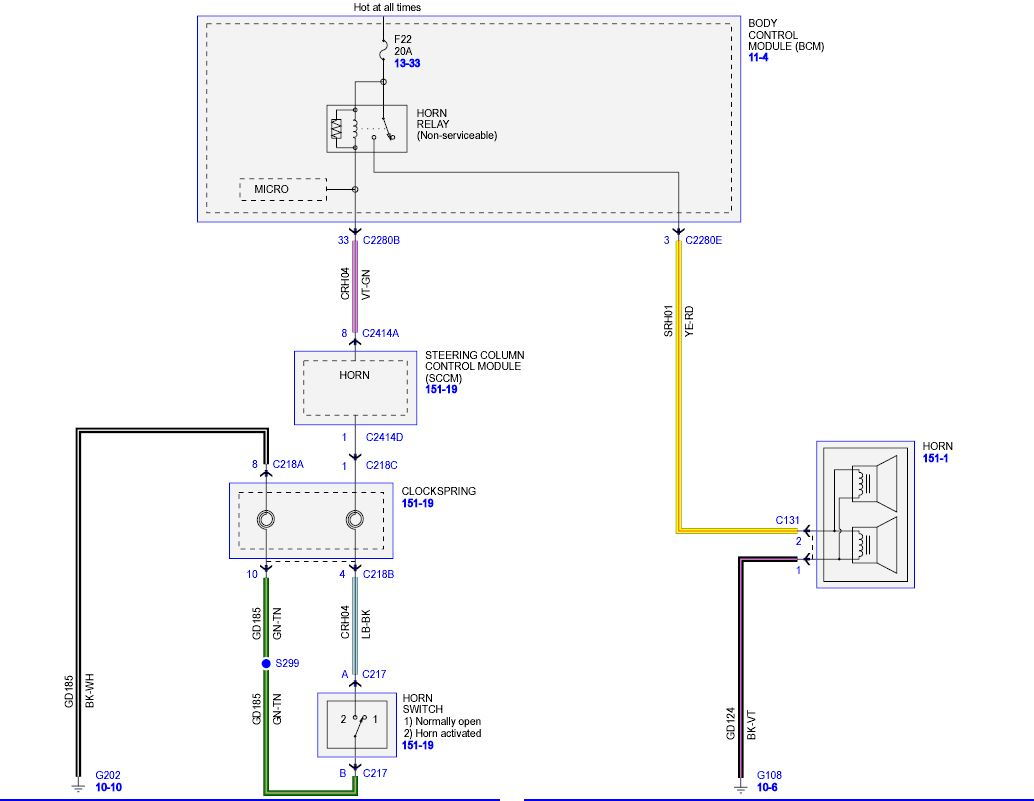 2011 Ford F 250 Wiring Diagram Wiring Diagrams Site Chip Light A Chip Light A Geasparquet It