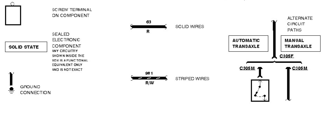 Helpful Tips For Understanding Shop Manuals And Wiring