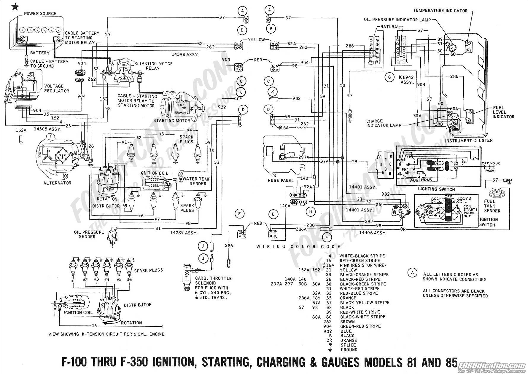 80 wiring_1969charging2_11e20ef93683157eb5c91a9f1025e72be7c50ad3 78 wiring diagram ford service manual ford bronco forum Ford Tempo Alternator Wiring Diagram at edmiracle.co