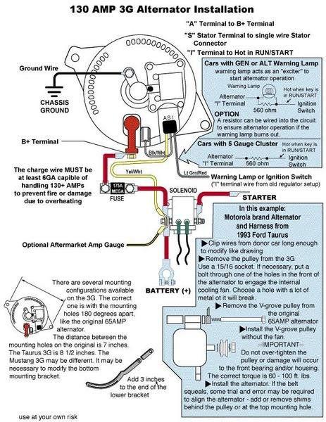 3g alternator wiring wiring diagram fuse box u2022 rh friendsoffido co  mustang 3g alternator wiring