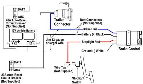 f350 trailer wiring diagram f350 image wiring diagram 1995 ford f 250 wiring diagram jodebal com on f350 trailer wiring diagram