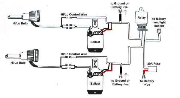 Hid Question