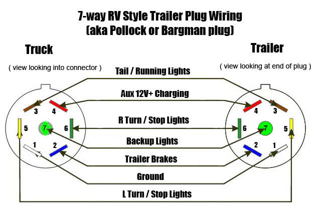 Ford Super Duty Wiring Diagrams Pin Trailer on ford super duty mirror wiring diagram, ford transmission wiring harness diagram, ford dome light wiring diagram, 2006 silverado light wiring diagram, 1986 ford f-150 alternator wiring diagram, 2002 ford f-250 super duty fuse diagram, ford ranger tail light wiring diagram, ford f550 wiring-diagram, ford f-250 super duty wiring diagram, hoppy tail light converter wiring diagram, 2004 mercury grand marquis wiring diagram, 2006 ford super duty wiring diagram, ford radio connector wiring diagram, 2000 ford focus radio wiring diagram, ford f53 motorhome chassis wiring diagram, 2000 ford f350 tail light wiring diagram, ford f-250 wiper motor wiring diagram, ford towing package wiring diagram, 2003 ford f350 door wiring diagram, ford super duty fuse panel diagram,