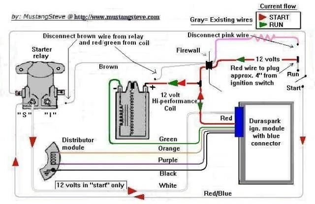 1996 Skeeter Wiring Diagram - Wiring Diagram Data on skeeter parts, skeeter wiring harness colors, skeeter boat relay, skeeter boat wiring schematic, skeeter seats,