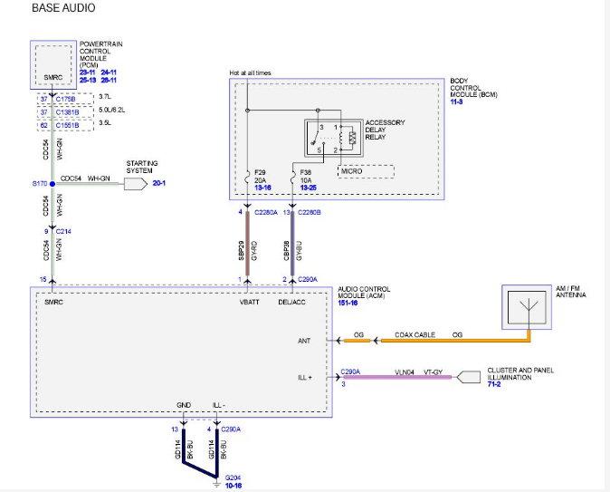 2012 F150 XL Radio Wiring question - Ford Truck ...