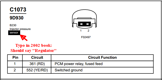 IPR pigtail wiring matters Ford Truck Enthusiasts Forums – Ipr Wiring Harness