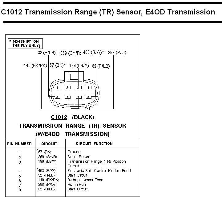 e4od transmission wiring diagram ford e4od mlps wiring diagram 1995 f250 5.8 e4od busted trans wire conection - ford ...