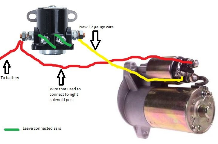 Correct Mini Starter wiring - Ford Truck Enthusiasts Forums | Ford Starter Wiring |  | Ford Truck Enthusiasts