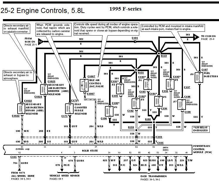 95 F150 Engine Diagram