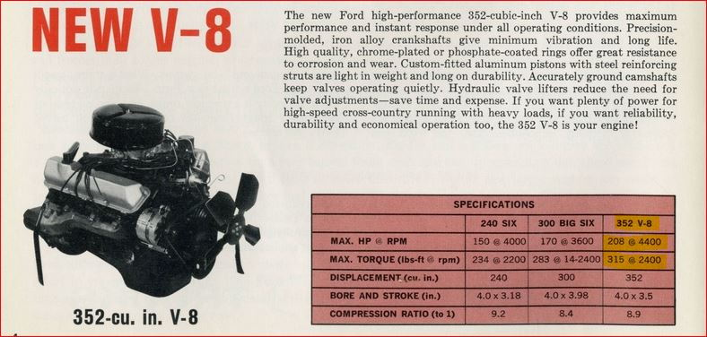 Here Are The Specs For 1965 Ford Light Truck S Brochure
