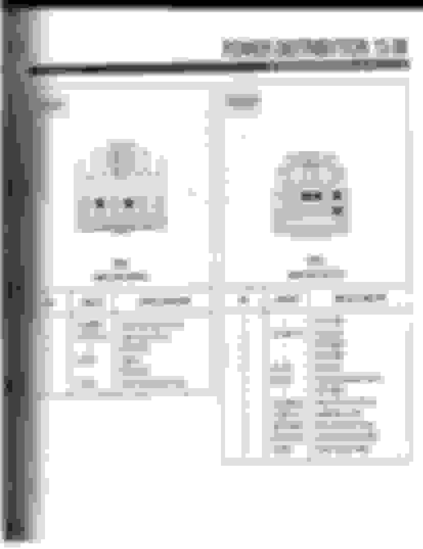01 F550 Wire Diagram | Wiring Diagram  F Wire Diagram on