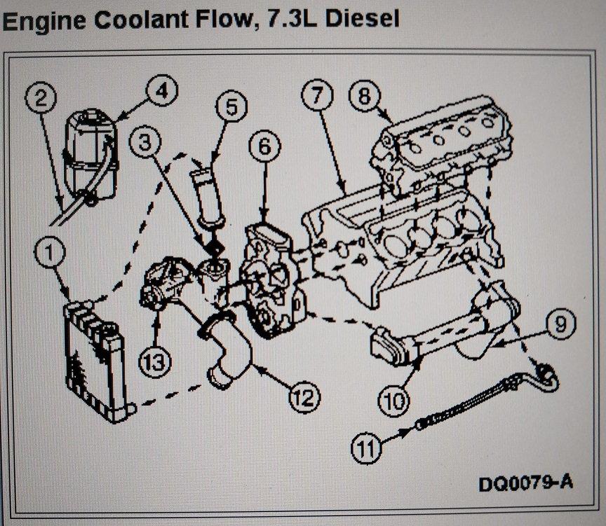 26 7 3 Powerstroke Coolant Flow Diagram Manual Guide