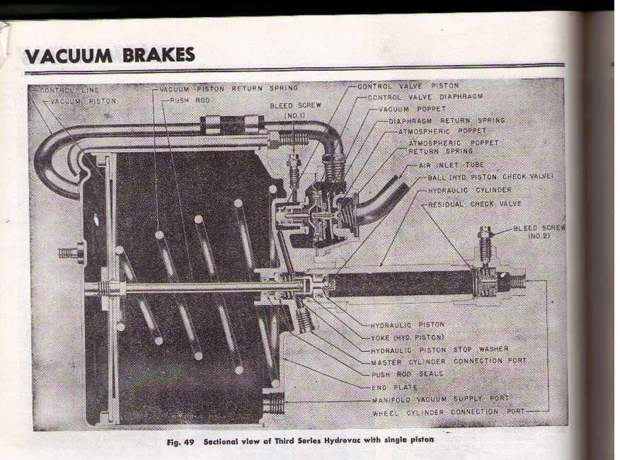 Bendix Style HydroVac Brakes Not Releasing - Ford Truck