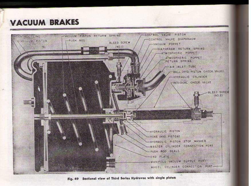 Bendix Style Hydrovac Brakes Not Releasing